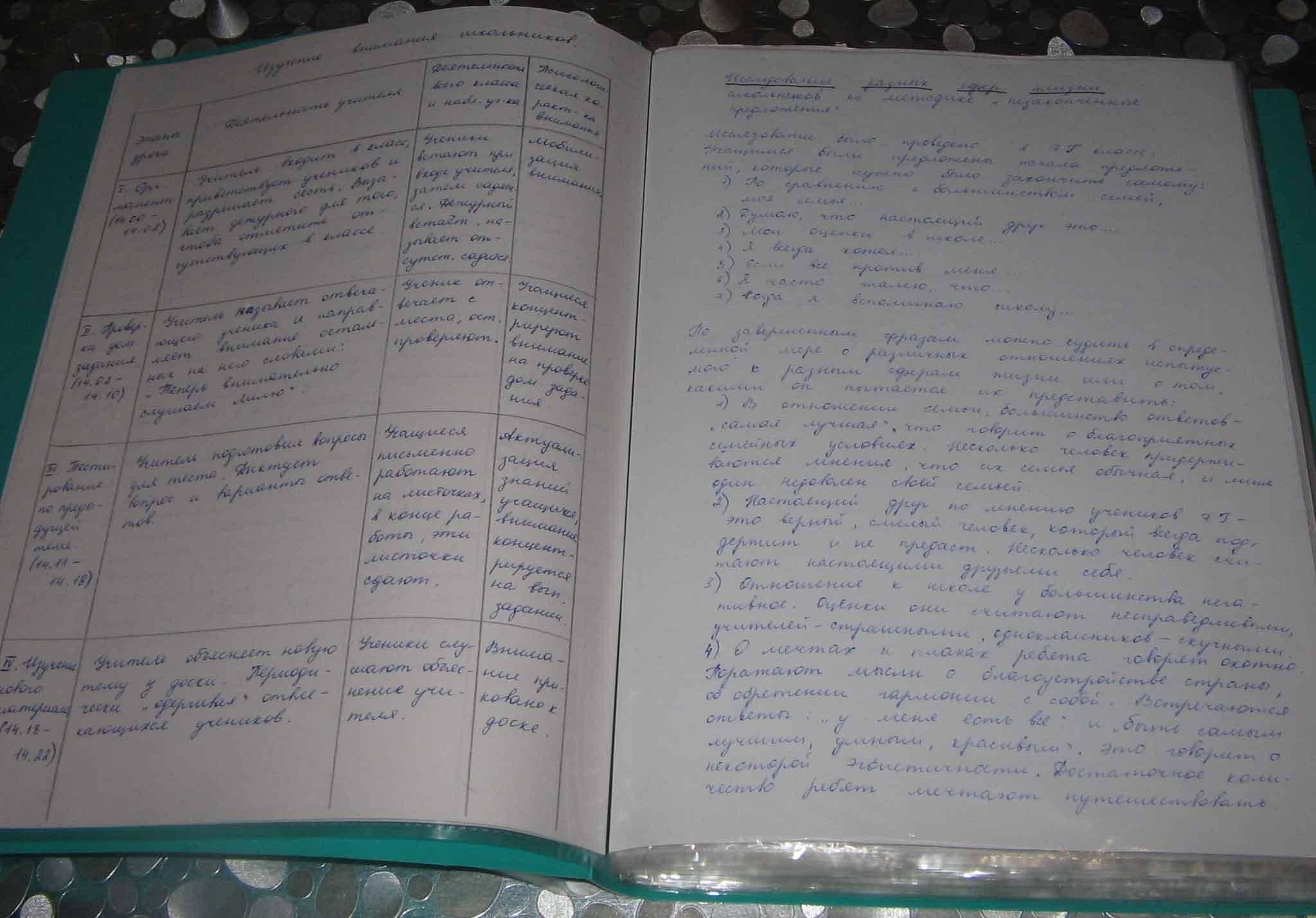 Дневник для отчета по производственной практике дизайн